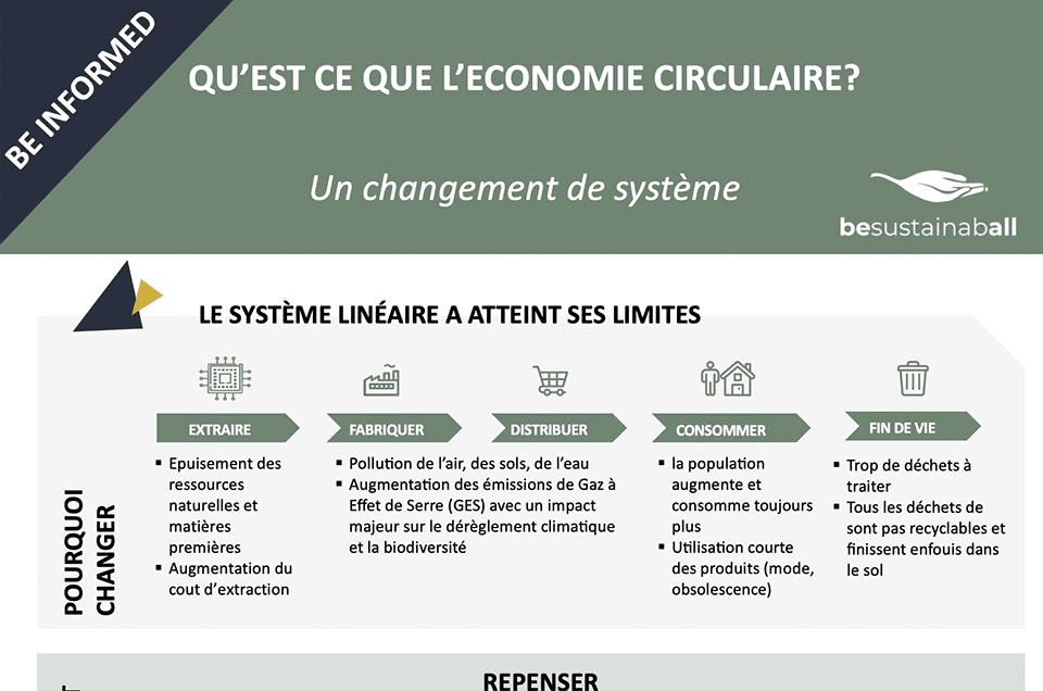besustainaball   Conseil   Stratégie   Développement Durable   RSE   Audit